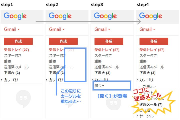 gmail迷惑メールBOX